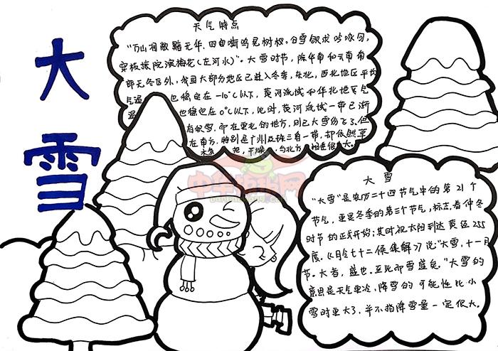 二十四节气大雪手抄报怎么画,简单的大雪节气手抄报